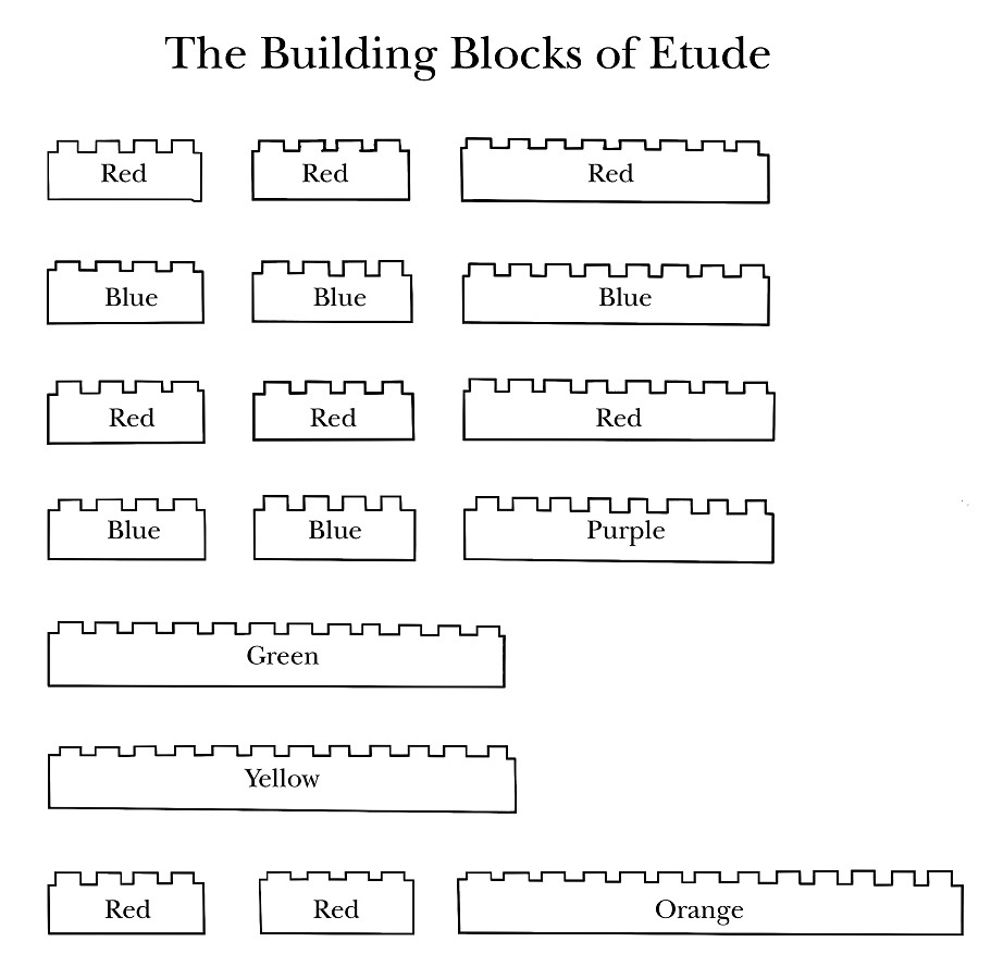 Building Blocks of Etude