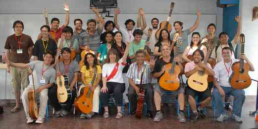 Guitar Teachers in Peru